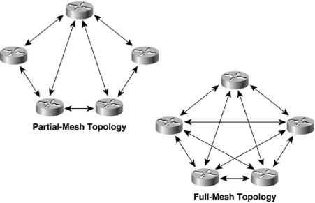 Mesh Repeater và Roaming và sự khác biệt