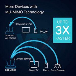 Wi-Fi Technologies : MU-MIMO